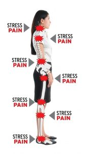 woman relieve pain