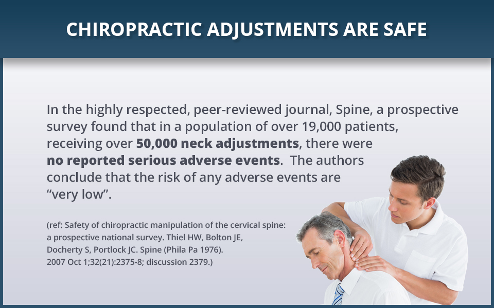 safe chiropractic infographic