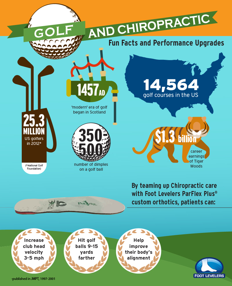 golf performance infographic