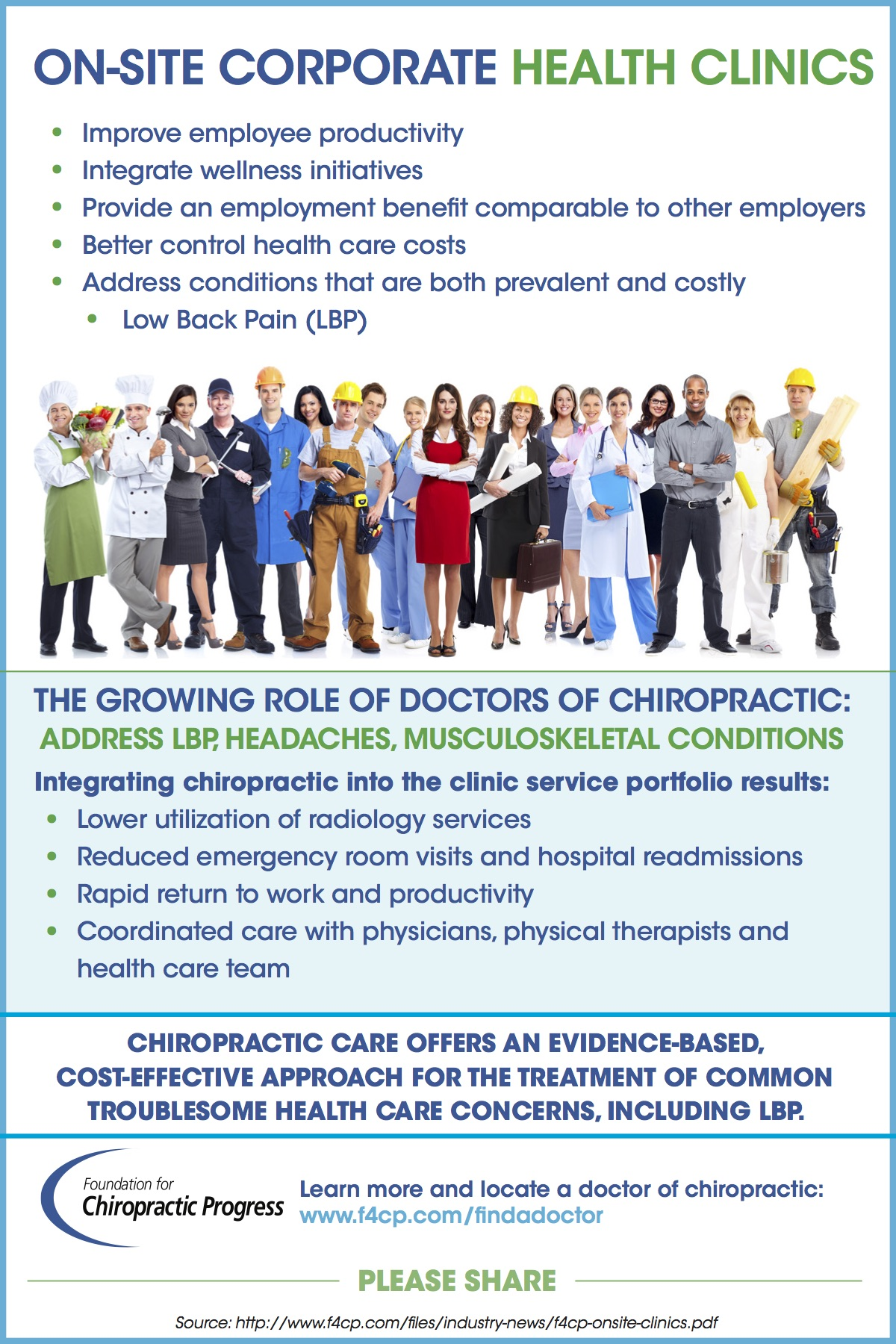 on site chiropractic clinics infographic