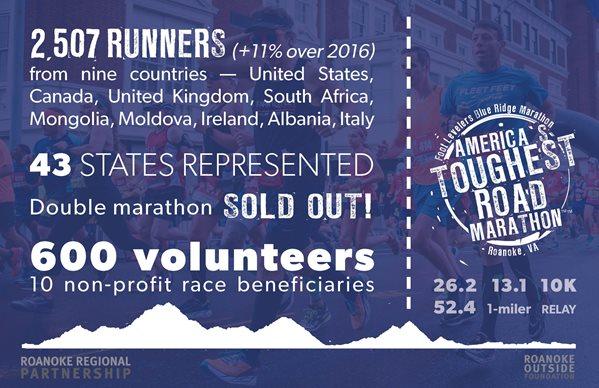 blue ridge marathon infographic specs 2017