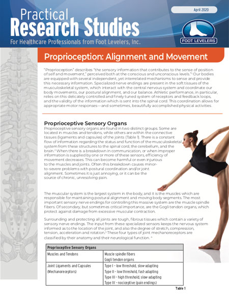 Proprioception: Alignment and Balance