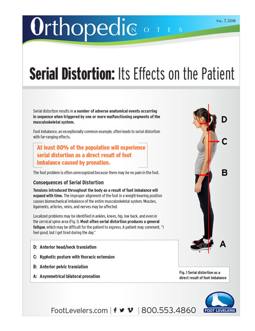 Serial Distortion: Its Effects on the Patient