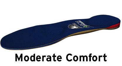 moderate comfort orthotics