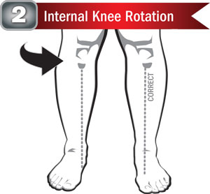 Internal Knee Rotation