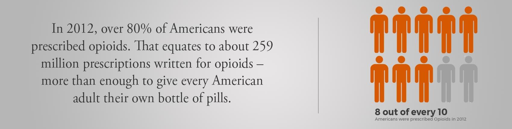opioid dependent